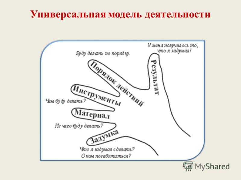 Универсальная модель деятельности