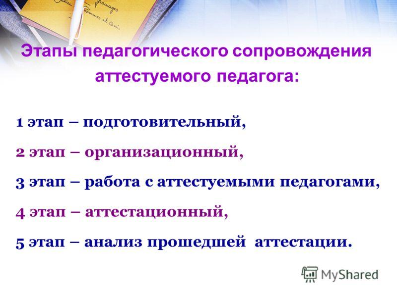 Этапы педагогического сопровождения аттестуемого педагога: 1 этап – подготовительный, 2 этап – организационный, 3 этап – работа с аттестуемыми педагог