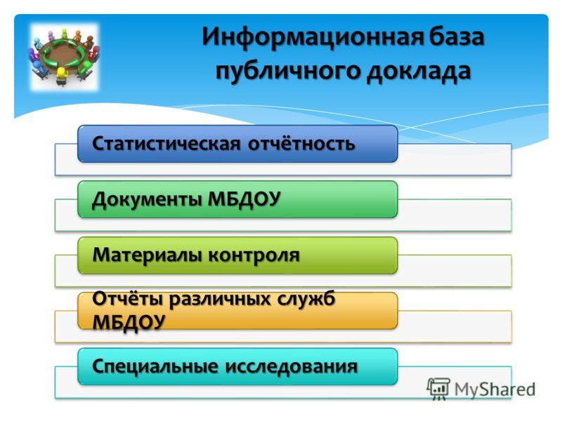 Статистическая отчётность Документы МБДОУ Материалы контроля Отчёты различных служб МБДОУ Специальные исследования Информационная база публичного доклада