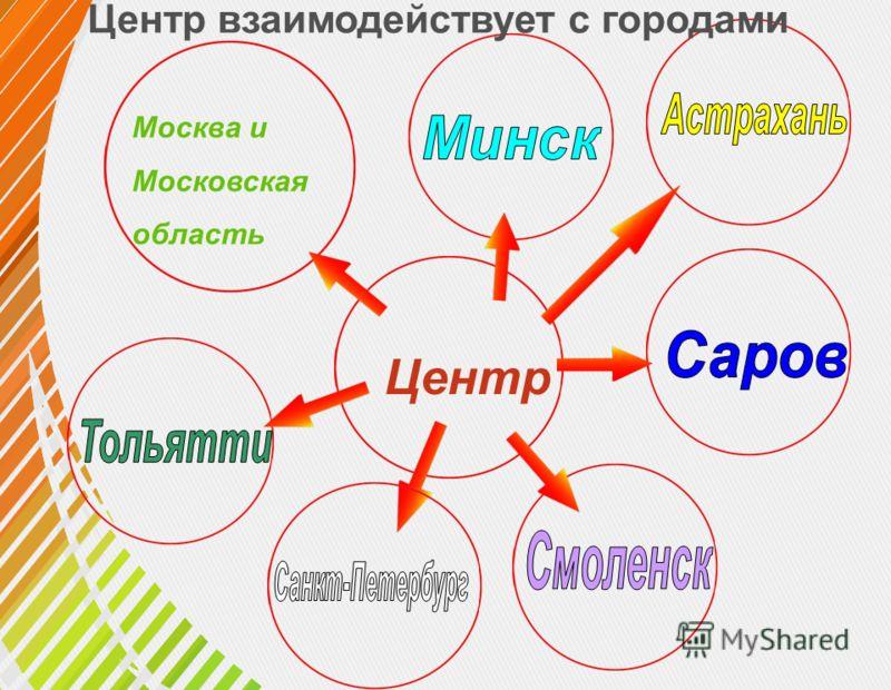 Центр Москва и Московская область Центр взаимодействует с городами