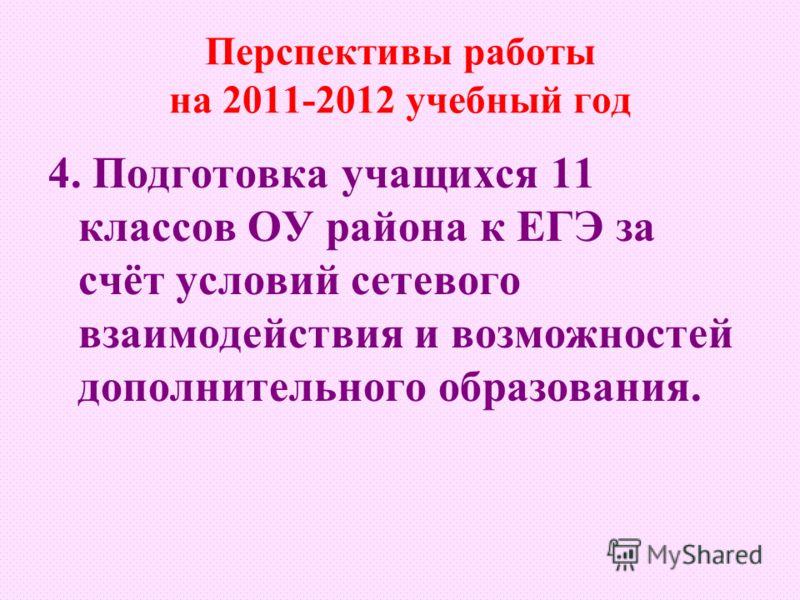 Перспективы работы на 2011-2012 учебный год 4. Подготовка учащихся 11 классов ОУ района к ЕГЭ за счёт условий сетевого взаимодействия и возможностей дополнительного образования.