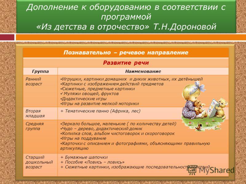 Дополнение к оборудованию в соответствии с программой «Из детства в отрочество» Т.Н.Дороновой