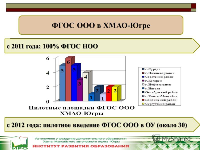 ФГОС ООО в ХМАО-Югре с 2011 года: 100% ФГОС НОО с 2012 года: пилотное введение ФГОС ООО в ОУ (около 30)