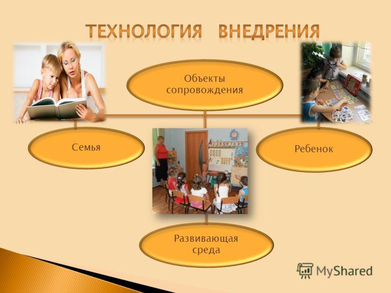 Объекты сопровождения Семья Ребенок Развивающая среда