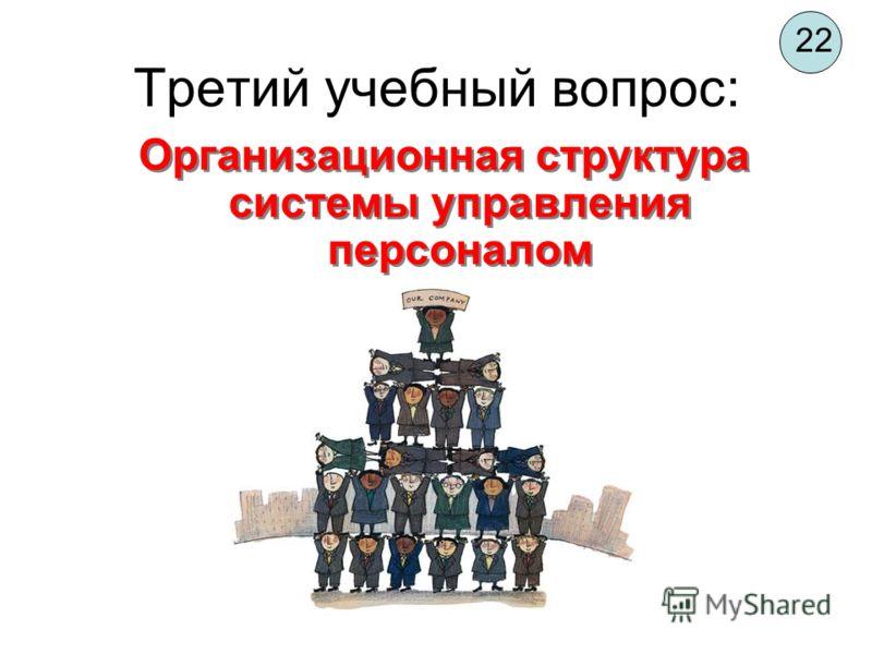 22 Третий учебный вопрос: Организационная структура системы управления персоналом