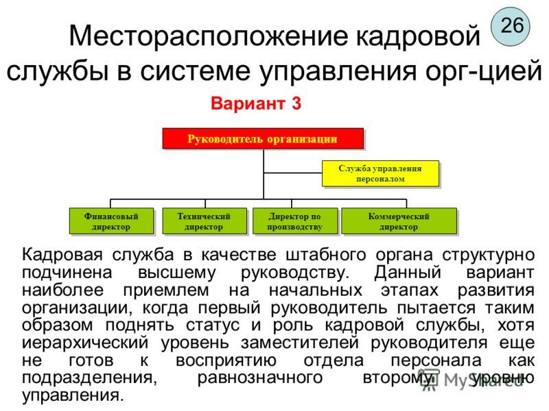26 Месторасположение кадровой службы в системе управления орг-цией Кадровая служба в качестве штабного органа структурно подчинена высшему руководству. Данный вариант наиболее приемлем на начальных этапах развития организации, когда первый руководите