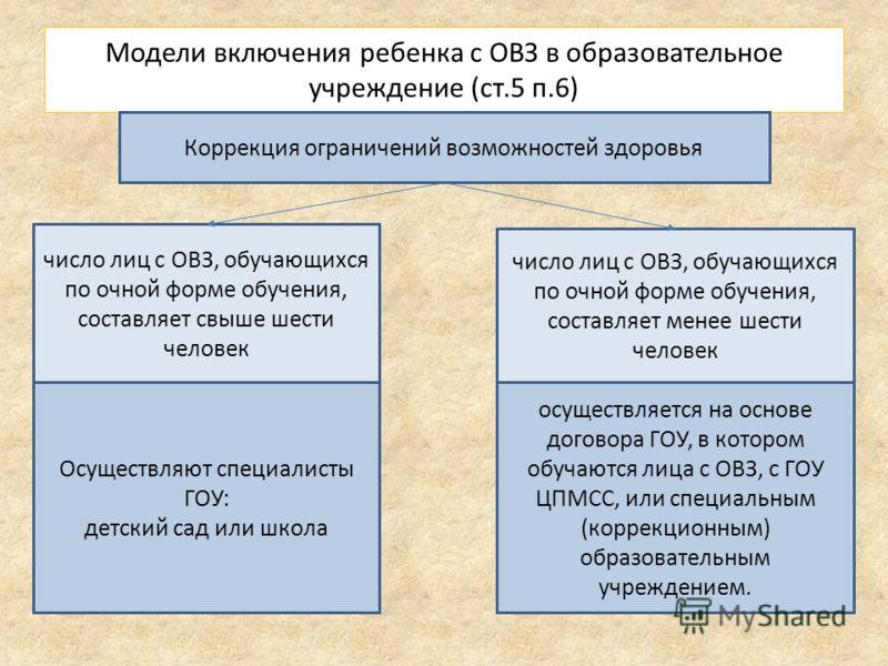 Модели включения ребенка с ОВЗ в образовательное учреждение (ст.5 п.6) Коррекция ограничений возможностей здоровья Осуществляют специалисты ГОУ: детский сад или школа число лиц с ОВЗ, обучающихся по очной форме обучения, составляет свыше шести челове