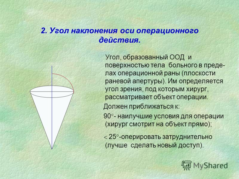 2. Угол наклонения оси операционного действия. Угол, образованный ООД и поверхностью тела больного в преде- лах операционной раны (плоскости раневой апертуры). Им определяется угол зрения, под которым хирург, рассматривает объект операции. Должен при