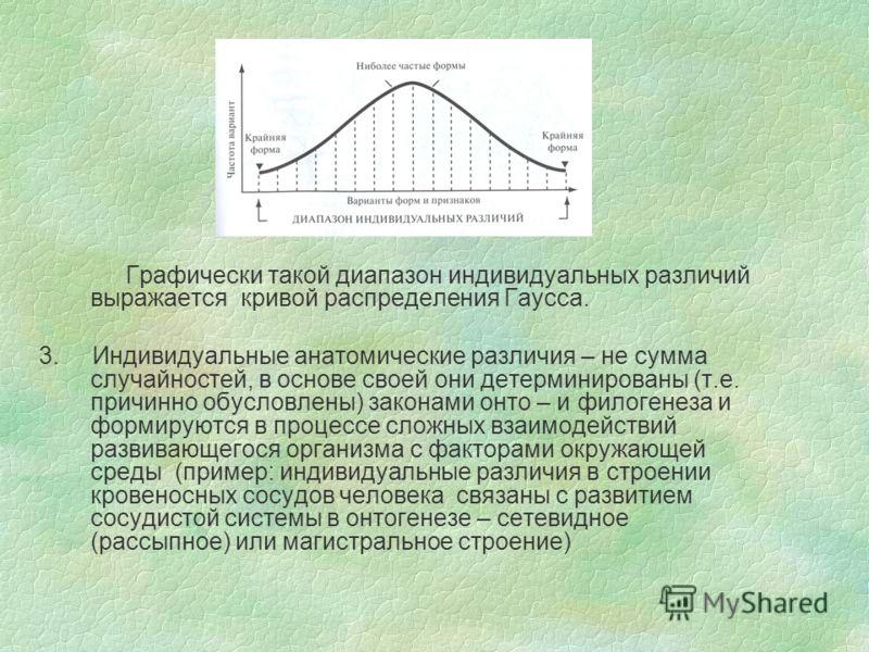 Графически такой диапазон индивидуальных различий выражается кривой распределения Гаусса. 3. Индивидуальные анатомические различия – не сумма случайностей, в основе своей они детерминированы (т.е. причинно обусловлены) законами онто – и филогенеза и