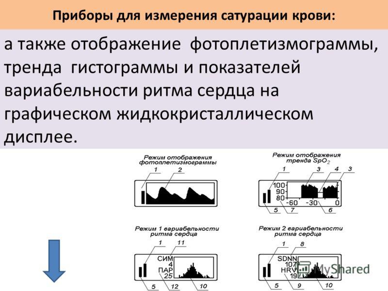 Приборы для измерения сатурации крови: а также отображение фотоплетизмограммы, тренда гистограммы и показателей вариабельности ритма сердца на графическом жидкокристаллическом дисплее.