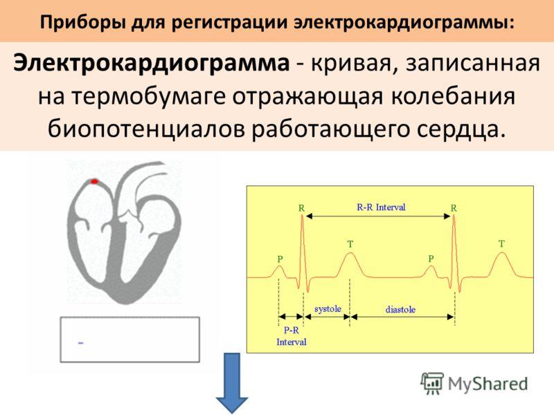 Приборы для регистрации электрокардиограммы: Электрокардиограмма - кривая, записанная на термобумаге отражающая колебания биопотенциалов работающего сердца.