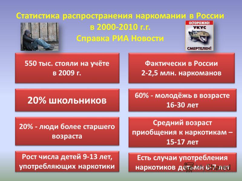 Статистика распространения наркомании в России в 2000-2010 г.г. Справка РИА Новости 550 тыс. стояли на учёте в 2009 г. 550 тыс. стояли на учёте в 2009 г. Есть случаи употребления наркотиков детьми 6-7 лет Средний возраст приобщения к наркотикам – 15-