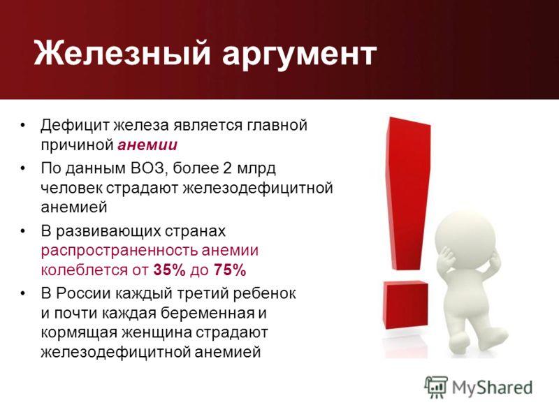 Дефицит железа является главной причиной анемии По данным ВОЗ, более 2 млрд человек страдают железодефицитной анемией В развивающих странах распространенность анемии колеблется от 35% до 75% В России каждый третий ребенок и почти каждая беременная и