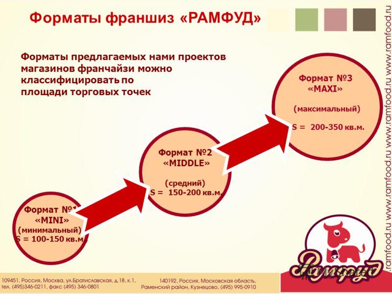 Форматы франшиз «РАМФУД» Форматы предлагаемых нами проектов магазинов франчайзи можно классифицировать по площади торговых точек Формат 1 «MINI» (минимальный) S = 100-150 кв.м., Формат 2 «MIDDLE» (средний) S = 150-200 кв.м., Формат 3 «MAXI» (максимал