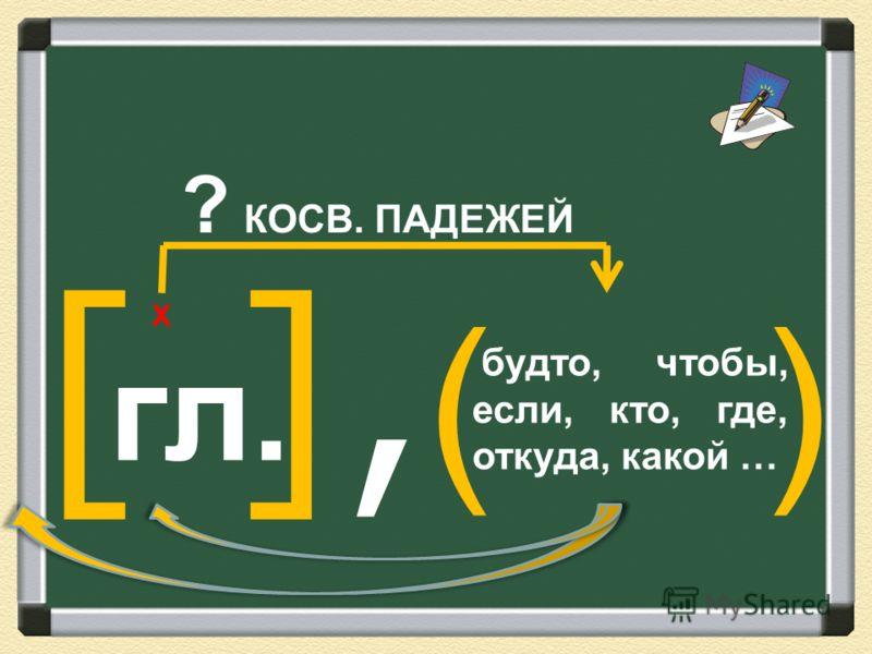 ? КОСВ. ПАДЕЖЕЙ [ ], ( ) будто, чтобы, если, кто, где, откуда, какой … гл. Х