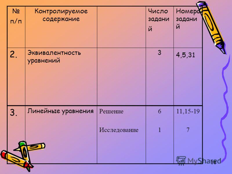 38 п/п Контролируемое содержание Число задани й Номера задани й 2. Эквивалентность уравнений 3 4,5,31 3. Линейные уравнения Решение Исследование 6161 11,15-19 7