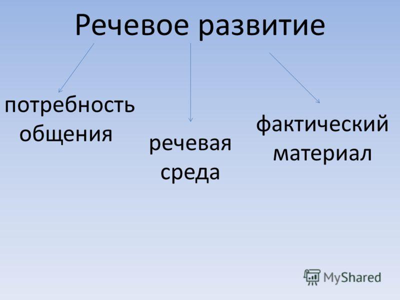 Речевое развитие речевая среда потребность общения фактический материал