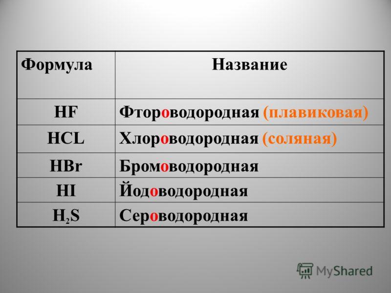 ФормулаНазвание HFФтороводородная (плавиковая) HCLХлороводородная (соляная) HBrБромоводородная HIЙодоводородная H2SH2SСероводородная
