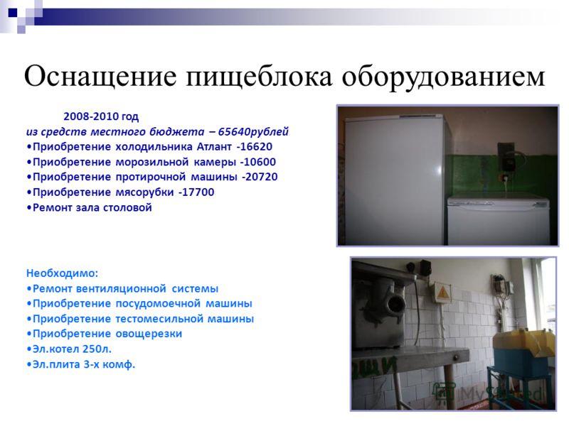 Оснащение пищеблока оборудованием 2008-2010 год из средств местного бюджета – 65640рублей Приобретение холодильника Атлант -16620 Приобретение морозильной камеры -10600 Приобретение протирочной машины -20720 Приобретение мясорубки -17700 Ремонт зала