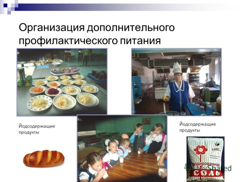 Организация дополнительного профилактического питания Йодсодержащие продукты