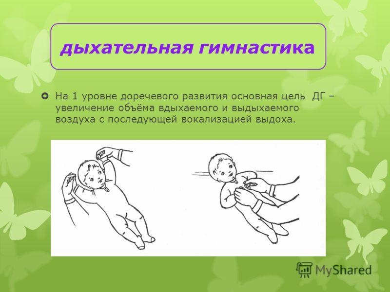 На 1 уровне доречевого развития основная цель ДГ – увеличение объёма вдыхаемого и выдыхаемого воздуха с последующей вокализацией выдоха. дыхательная гимнастика