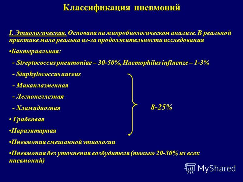 Классификация пневмоний I. Этиологическая. Основана на микробиологическом анализе. В реальной практике мало реальна из-за продолжительности исследования Бактериальная: - Streptococcus pneumoniae – 30-50%, Haemophilus influenze – 1-3% - Staphylococcus