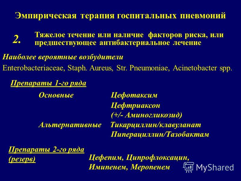 Эмпирическая терапия госпитальных пневмоний Тяжелое течение или наличие факторов риска, или предшествующее антибактериальное лечение 2. Наиболее вероятные возбудители Enterobacteriaceae, Staph. Aureus, Str. Pneumoniae, Acinetobacter spp. Препараты 1-
