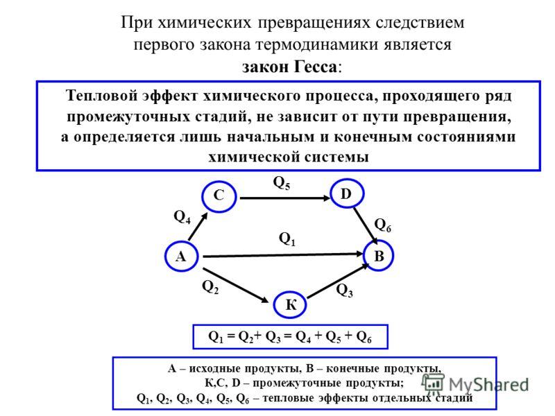При химических превращениях следствием первого закона термодинамики является закон Гесса: Тепловой эффект химического процесса, проходящего ряд промежуточных стадий, не зависит от пути превращения, а определяется лишь начальным и конечным состояниями