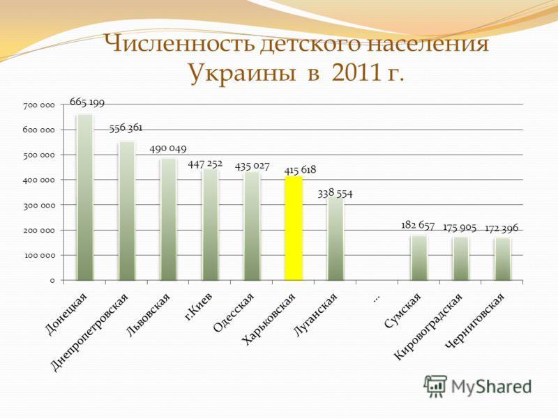 Численность детского населения Украины в 2011 г.