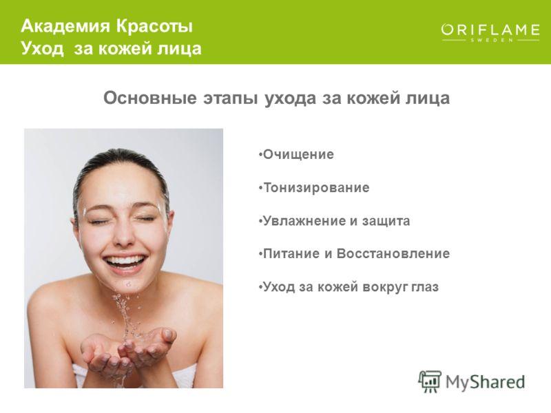 Основные этапы ухода за кожей лица Академия Красоты Уход за кожей лица Очищение Тонизирование Увлажнение и защита Питание и Восстановление Уход за кожей вокруг глаз