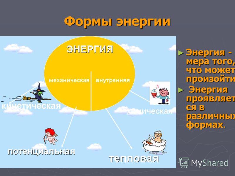 Формы энергии Энергия - мера того, что может произойти Энергия - мера того, что может произойти Энергия проявляет ся в различных формах. Энергия проявляет ся в различных формах.