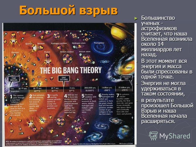 Большой взрыв Большинство ученых - астрофизиков считает, что наша Вселенная возникла около 14 миллиардов лет назад. Большинство ученых - астрофизиков считает, что наша Вселенная возникла около 14 миллиардов лет назад. В этот момент вся энергия и масс