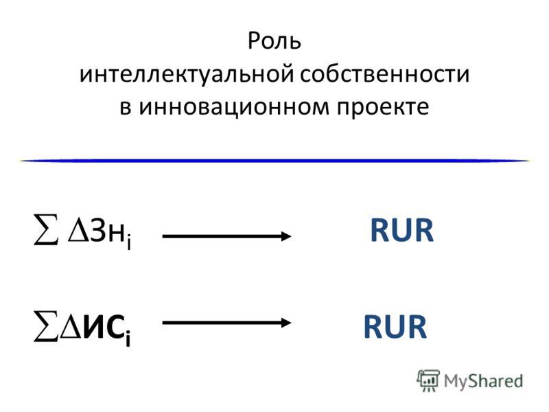Роль интеллектуальной собственности в инновационном проекте Зн i RUR ИС i RUR