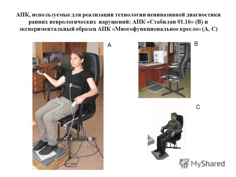 АПК, используемые для реализации технологии неинвазивной диагностики ранних неврологических нарушений: АПК «Стабилан 01.16» (В) и экспериментальный образец АПК «Многофункциональное кресло» (А, С) В А С