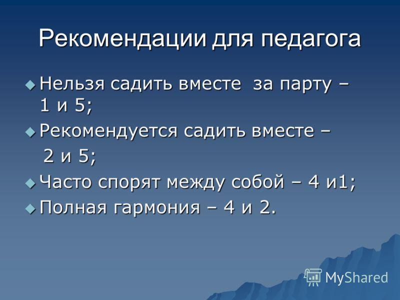 Рекомендации для педагога Нельзя садить вместе за парту – 1 и 5; Нельзя садить вместе за парту – 1 и 5; Рекомендуется садить вместе – Рекомендуется садить вместе – 2 и 5; 2 и 5; Часто спорят между собой – 4 и1; Часто спорят между собой – 4 и1; Полная