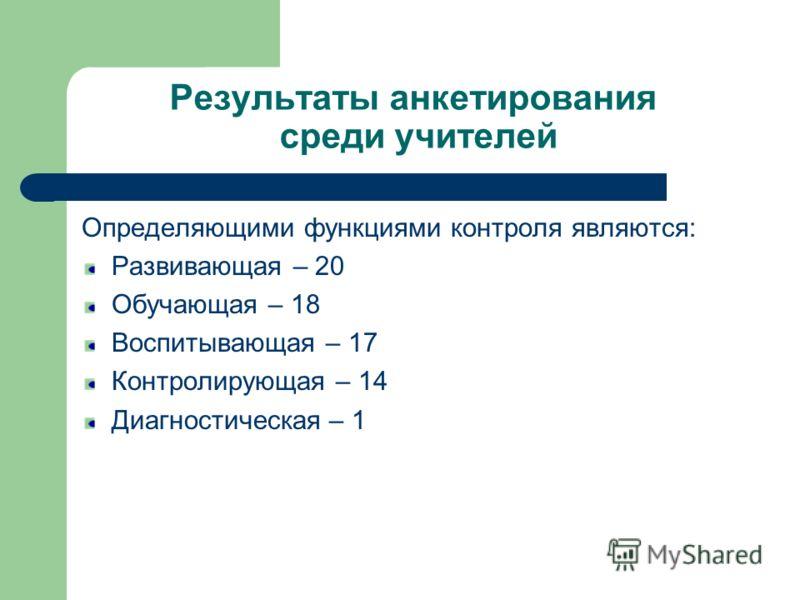 Результаты анкетирования среди учителей Определяющими функциями контроля являются: Развивающая – 20 Обучающая – 18 Воспитывающая – 17 Контролирующая – 14 Диагностическая – 1
