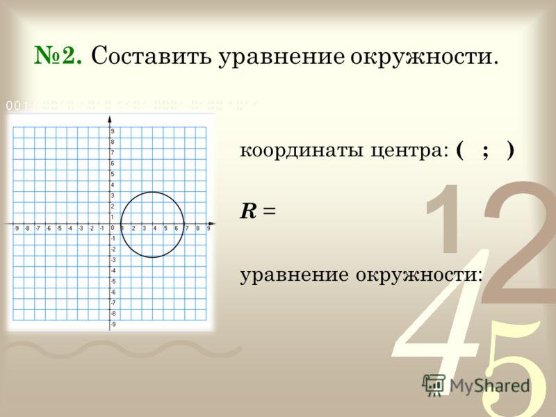2. Составить уравнение окружности. координаты центра: ( ; ) R = уравнение окружности: