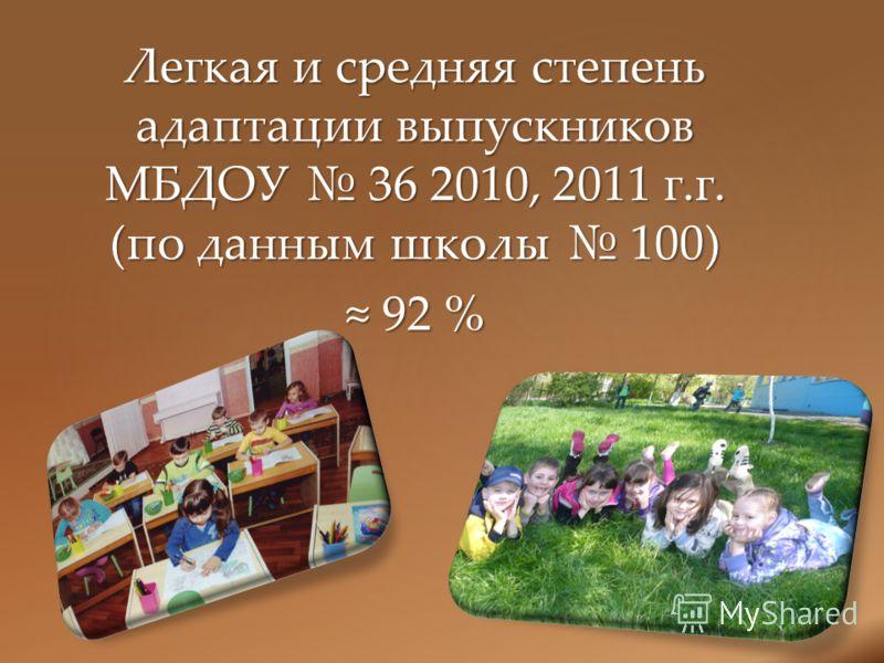 Легкая и средняя степень адаптации выпускников МБДОУ 36 2010, 2011 г.г. (по данным школы 100) 92 % 92 %