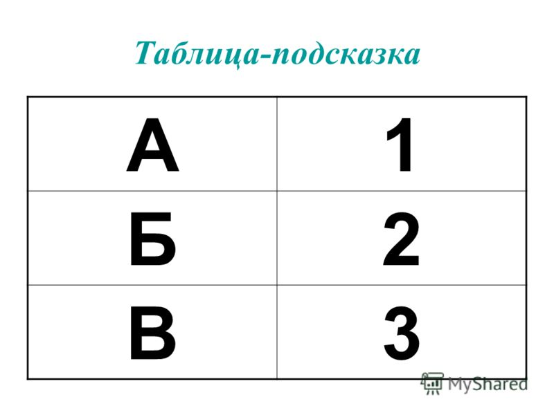 Таблица-подсказка А1 Б2 В3