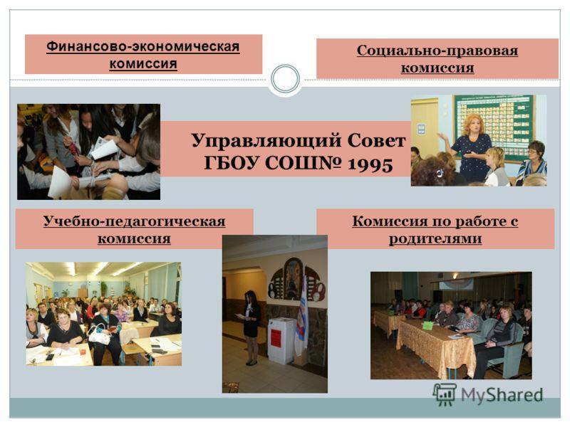 Финансово-экономическая комиссия Комиссия по работе с родителями Учебно-педагогическая комиссия Социально-правовая комиссия