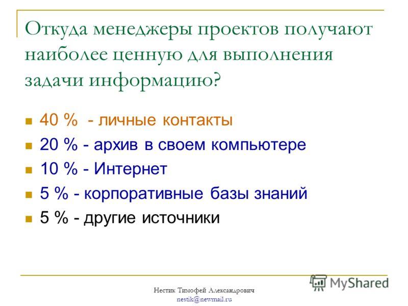 Нестик Тимофей Александрович nestik@newmail.ru Откуда менеджеры проектов получают наиболее ценную для выполнения задачи информацию? 40 % - личные контакты 20 % - архив в своем компьютере 10 % - Интернет 5 % - корпоративные базы знаний 5 % - другие ис