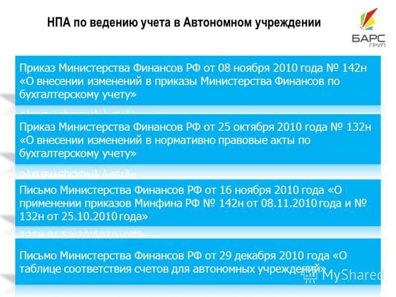 Инструкция 157Н От 01.12.2010