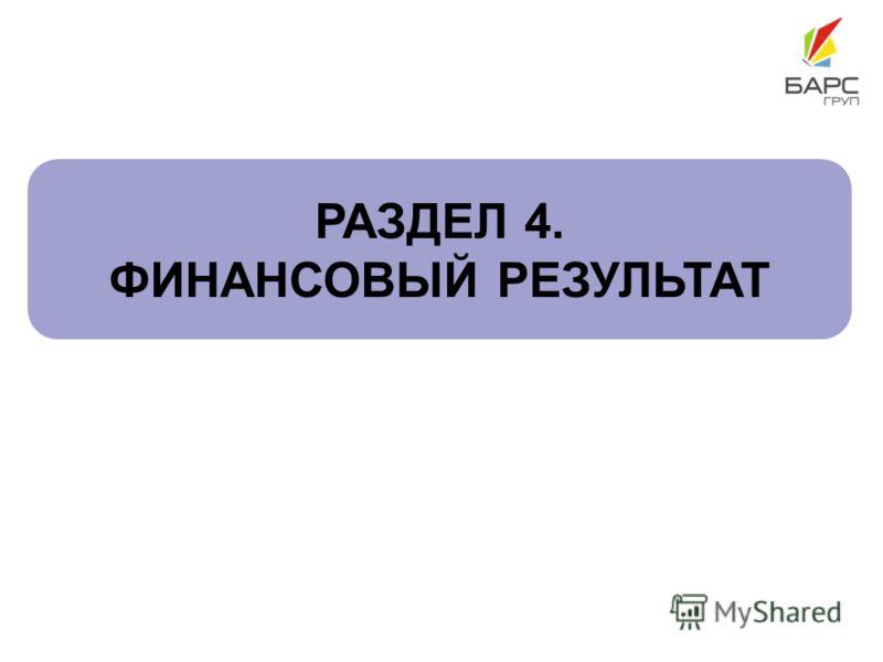 РАЗДЕЛ 4. ФИНАНСОВЫЙ РЕЗУЛЬТАТ