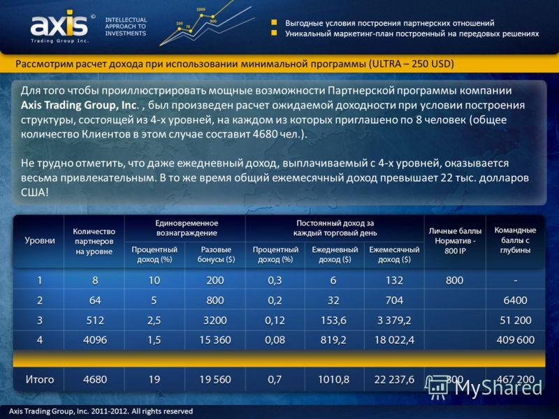 Для того чтобы проиллюстрировать мощные возможности Партнерской программы компании Axis Trading Group, Inc., был произведен расчет ожидаемой доходности при условии построения структуры, состоящей из 4-х уровней, на каждом из которых приглашено по 8 ч