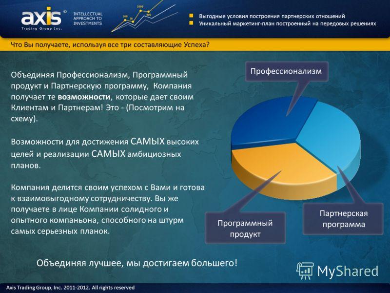 Что Вы получаете, используя все три составляющие Успеха? Axis Trading Group, Inc. 2011-2012. All rights reserved Объединяя Профессионализм, Программный продукт и Партнерскую программу, Компания получает те возможности, которые дает своим Клиентам и П