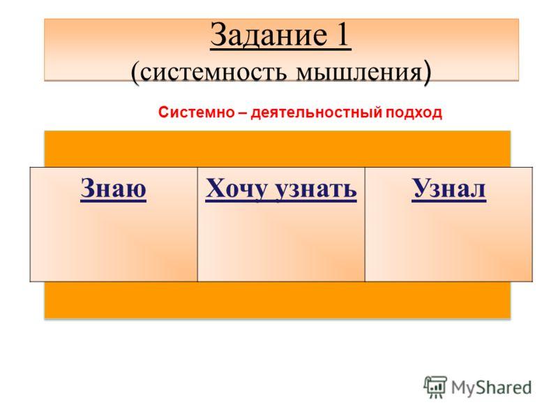 Задание 1 (системность мышления ) Задание 1 (системность мышления ) ЗнаюХочу узнатьУзнал Системно – деятельностный подход