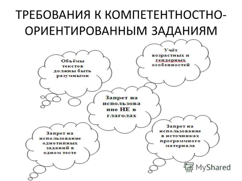 ТРЕБОВАНИЯ К КОМПЕТЕНТНОСТНО- ОРИЕНТИРОВАННЫМ ЗАДАНИЯМ