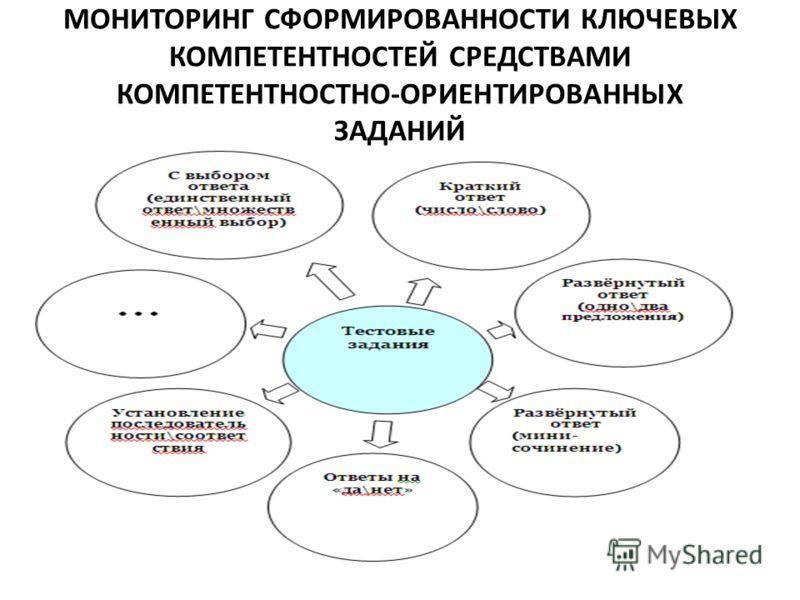 МОНИТОРИНГ СФОРМИРОВАННОСТИ КЛЮЧЕВЫХ КОМПЕТЕНТНОСТЕЙ СРЕДСТВАМИ КОМПЕТЕНТНОСТНО-ОРИЕНТИРОВАННЫХ ЗАДАНИЙ