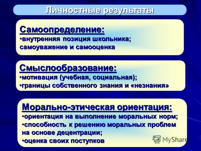 Личностные результаты Самоопределение: внутренняя позиция школьника;внутренняя позиция школьника; самоуважение и самооценка Смыслообразование: мотивация (учебная, социальная);мотивация (учебная, социальная); границы собственного знания и «незнания»гр
