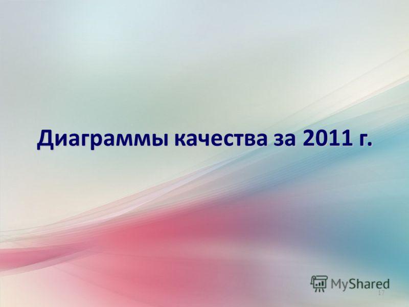 17 Диаграммы качества за 2011 г.